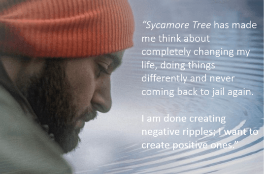 Create Positive Ripples